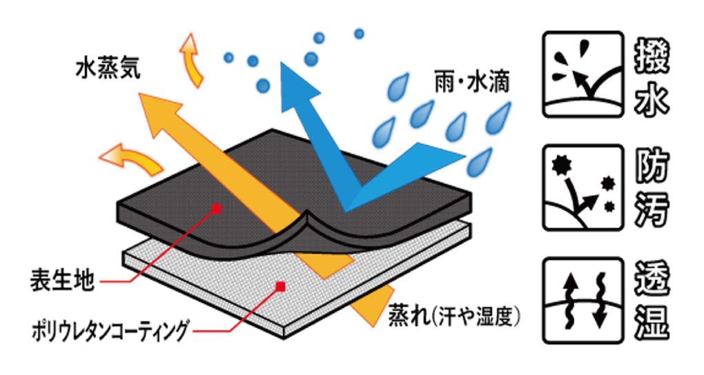 rainwear_W1020-2